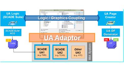 ARINC-661-UA-Communication-Code-Generation-lp