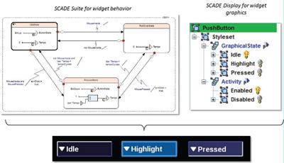ARINC-661-Widget-prototyping-and-design-lp